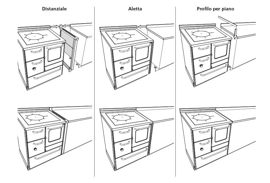 Melchiori egidio stufe e caldaie a pellet e legna impianti elettrici ra 40 senza forno - Cucina a legna rizzoli ...
